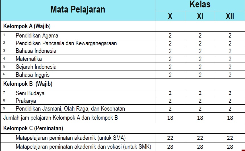 Buku Sma Kelas X Bahasa Indonesia Kurikulum 2013 Blog Share The Knownledge
