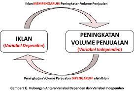 image : http://freelearningji.wordpress.com