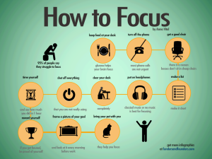 http://www.allensteachingfiles.com/2013/09/keep-your-focus.html